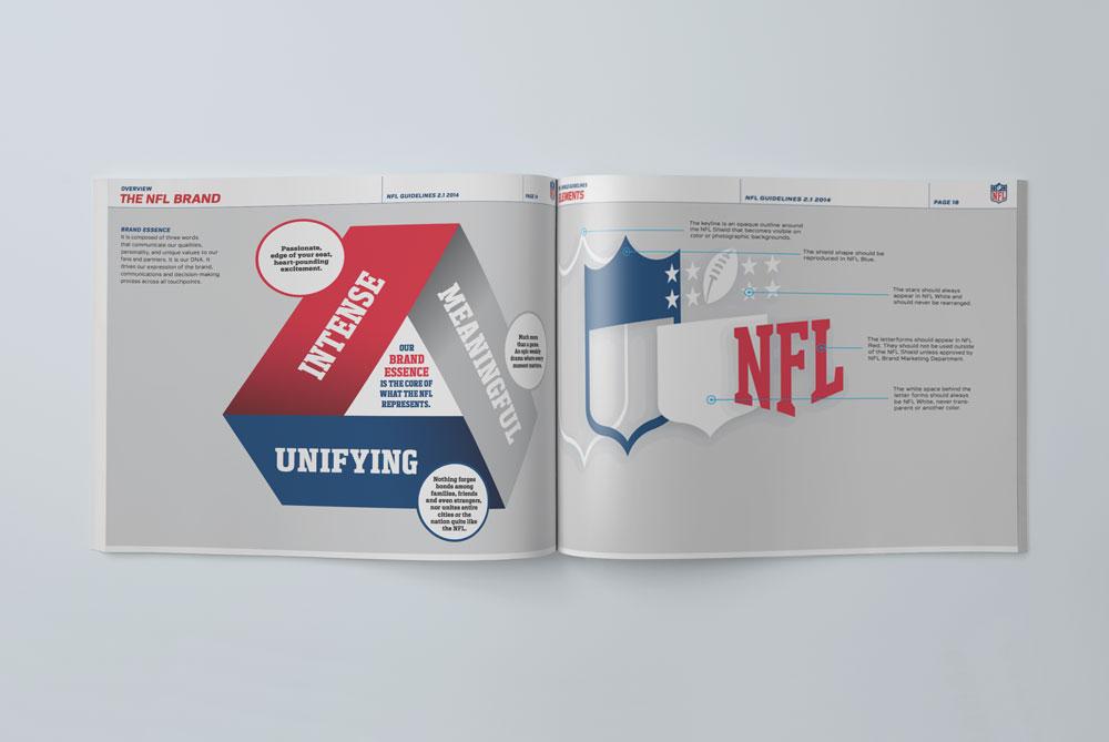 NFL-brand-persona