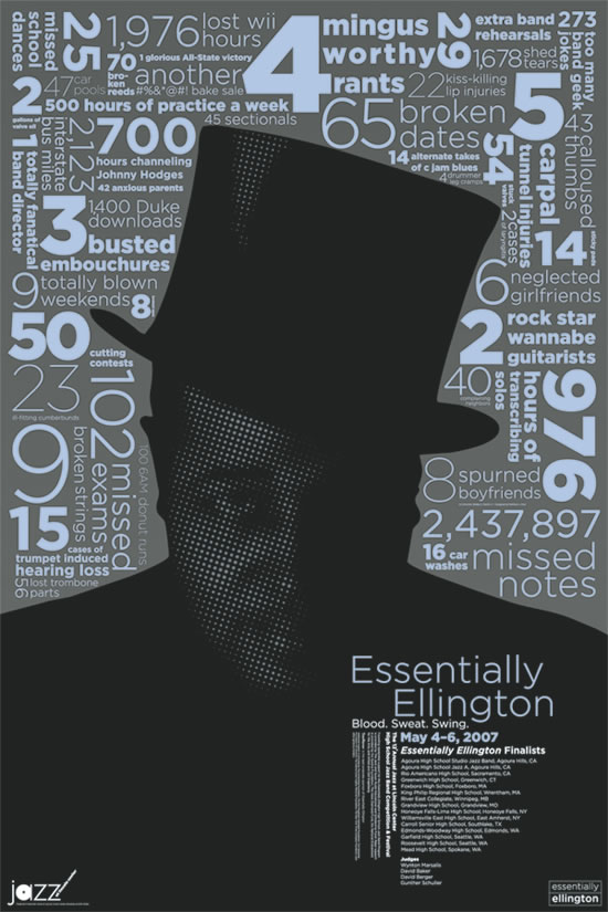 Essentially Ellington poster